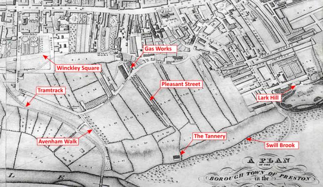 Avenham Tannery c 1820