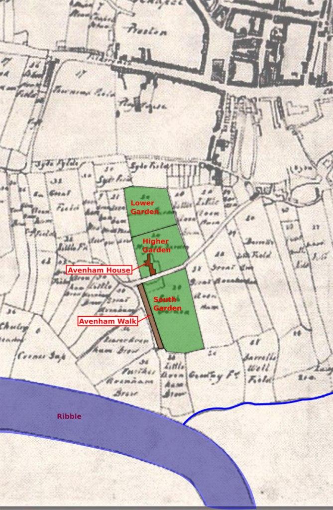 Avenham-Garden