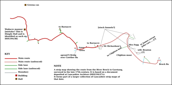Reconstruction of a 17th-century map of the route from the River Brock to Garstang in Lancashire